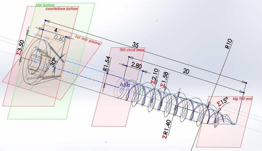 special chipboard screw design